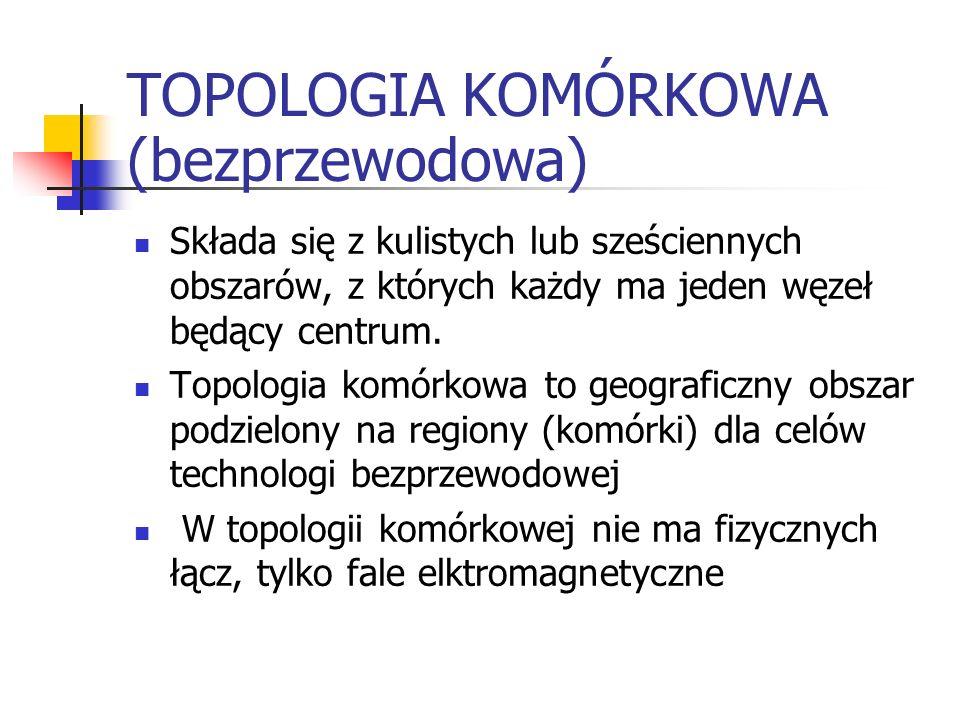 TOPOLOGIA KOMÓRKOWA (bezprzewodowa) Składa się z kulistych lub sześciennych obszarów, z których każdy ma jeden węzeł będący centrum. Topologia komórko