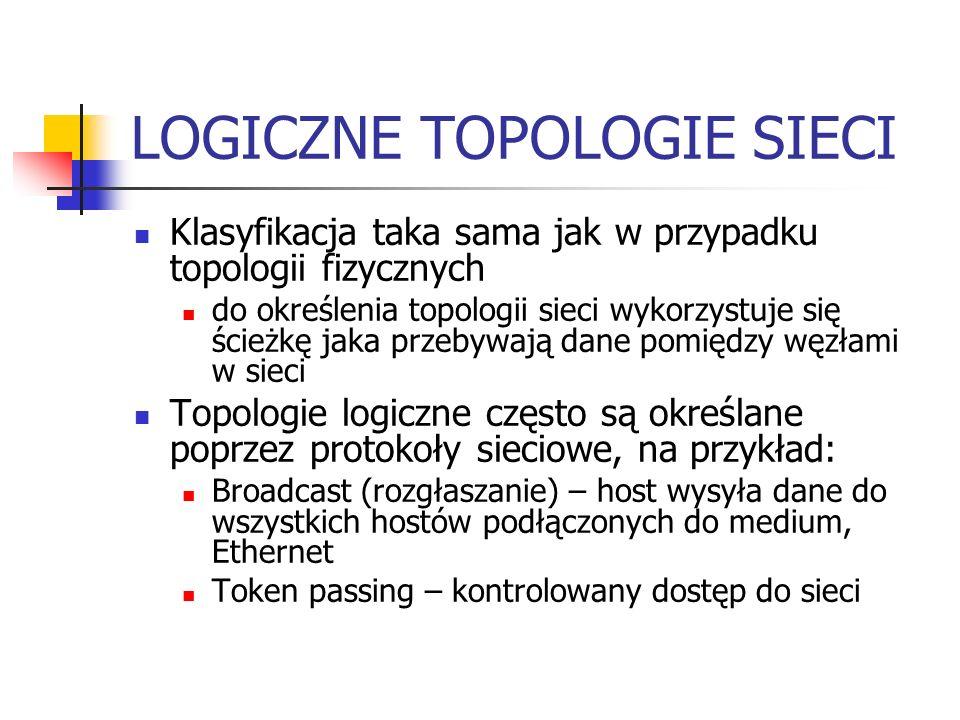 LOGICZNE TOPOLOGIE SIECI Klasyfikacja taka sama jak w przypadku topologii fizycznych do określenia topologii sieci wykorzystuje się ścieżkę jaka przeb
