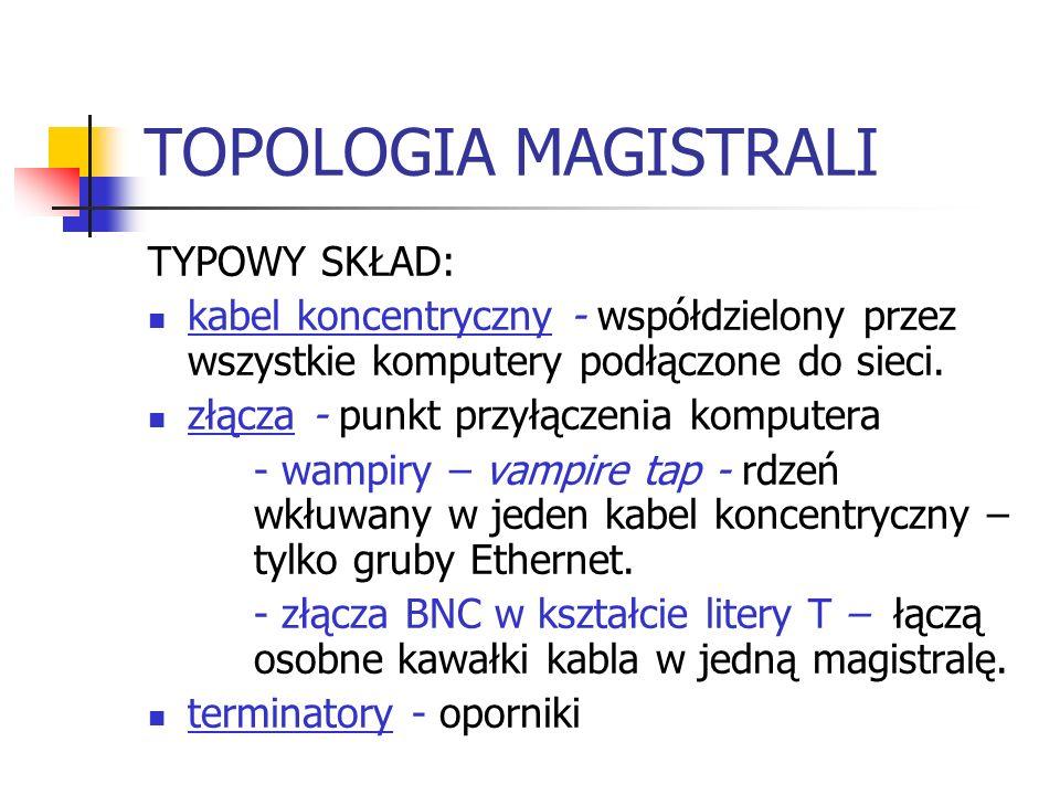 TOPOLOGIA MAGISTRALI Stosowana jest do budowy lokalnych sieci komputerowych.