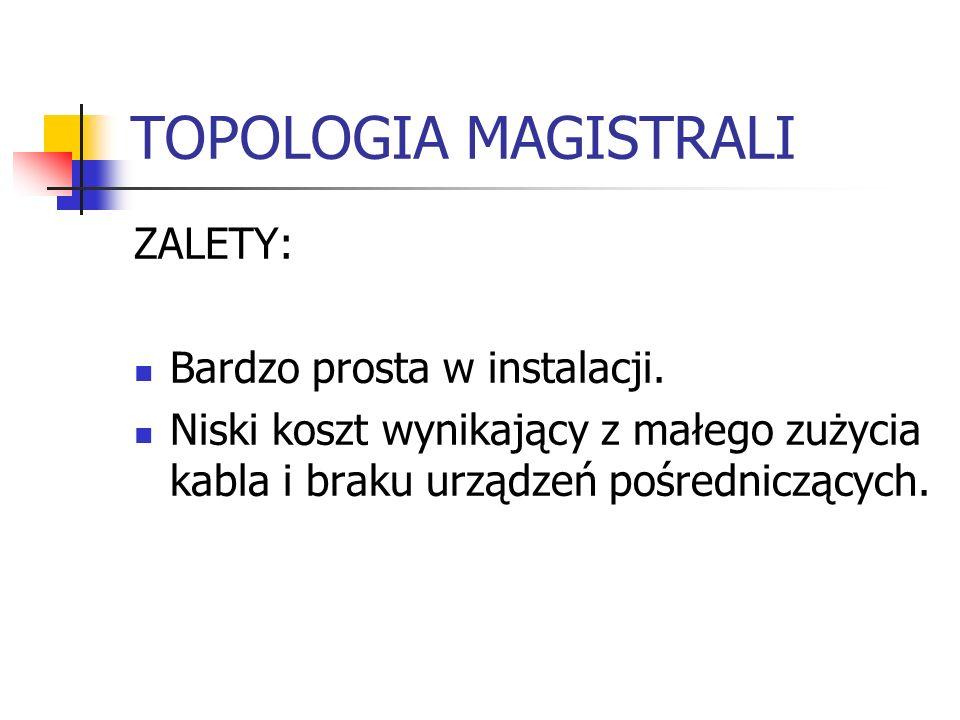 TOPOLOGIA MAGISTRALI ZALETY: Bardzo prosta w instalacji. Niski koszt wynikający z małego zużycia kabla i braku urządzeń pośredniczących.