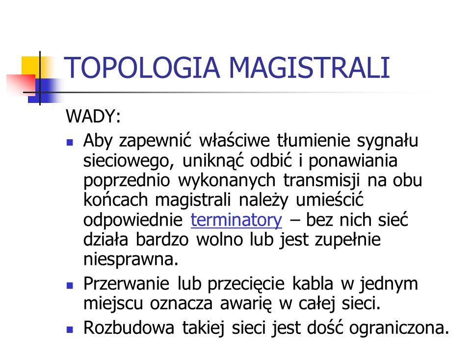 TOPOLOGIA MAGISTRALI WADY: Aby zapewnić właściwe tłumienie sygnału sieciowego, uniknąć odbić i ponawiania poprzednio wykonanych transmisji na obu końc