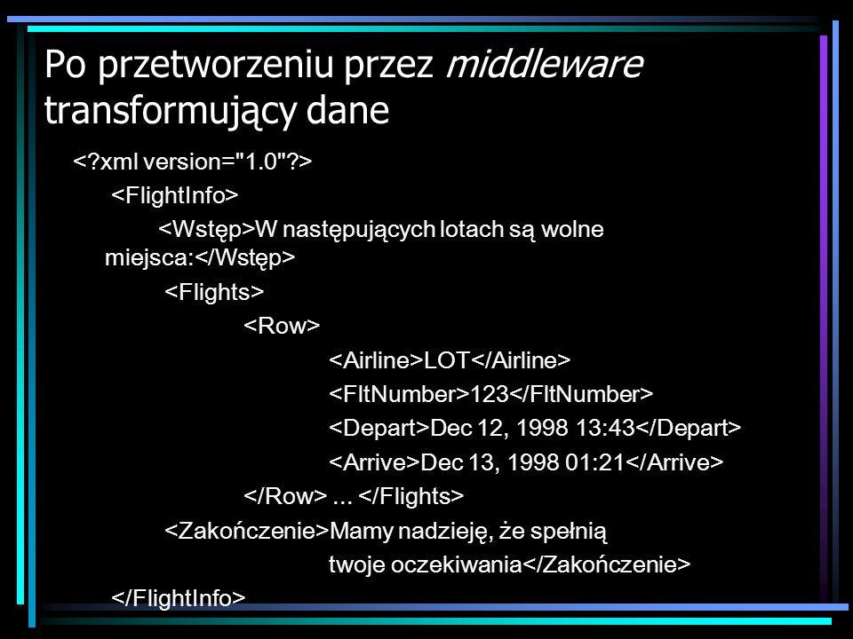 Po przetworzeniu przez middleware transformujący dane W następujących lotach są wolne miejsca: LOT 123 Dec 12, 1998 13:43 Dec 13, 1998 01:21... Mamy n