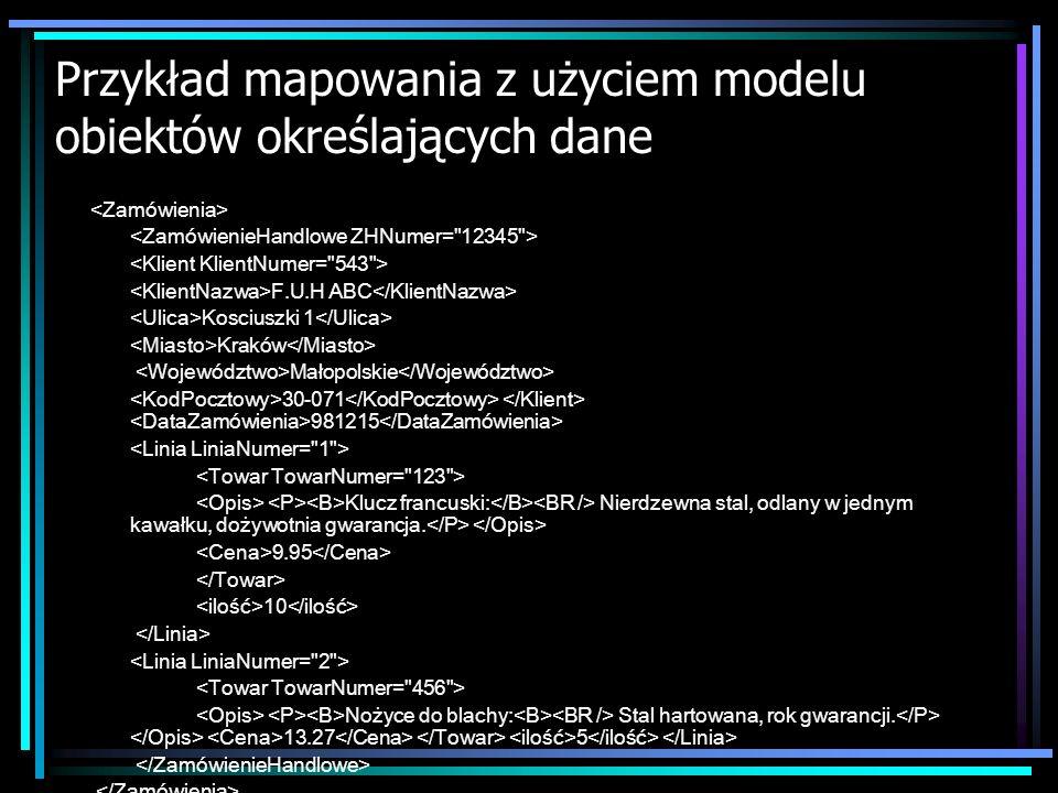 Przykład mapowania z użyciem modelu obiektów określających dane F.U.H ABC Kosciuszki 1 Kraków Małopolskie 30-071 981215 Klucz francuski: Nierdzewna st