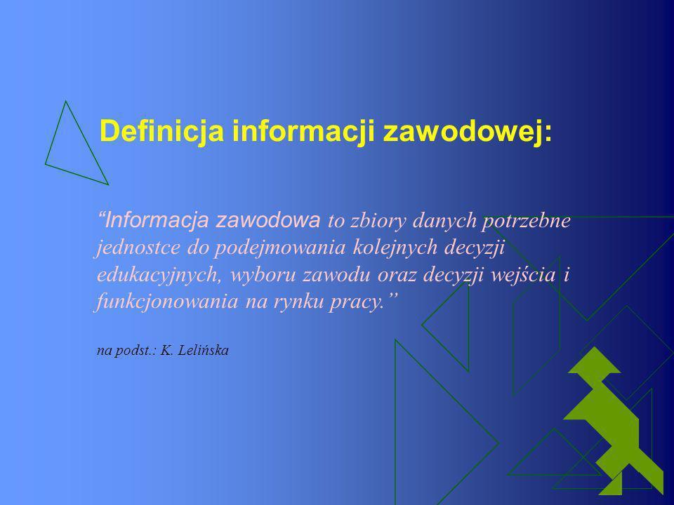 Definicja informacji zawodowej: Informacja zawodowa to zbiory danych potrzebne jednostce do podejmowania kolejnych decyzji edukacyjnych, wyboru zawodu