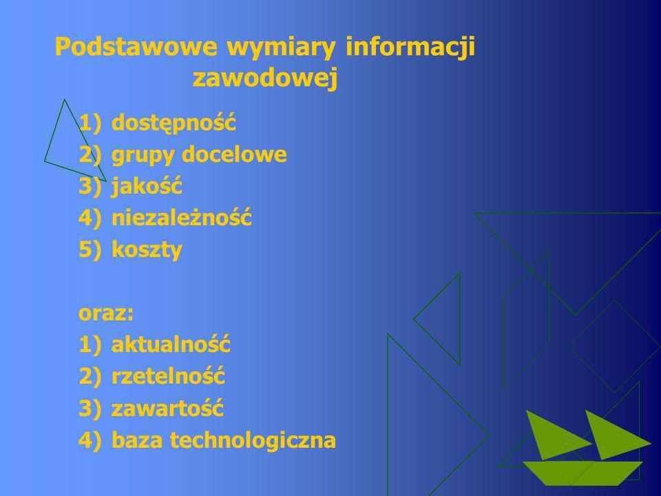 Informacja drukowana Informacja ustna Komputer I – bazy danych Komputer II – bazy danych on-line Komputer III – inteligentne bazy danych Multimedialny System Wiedzy Wymiar technologia