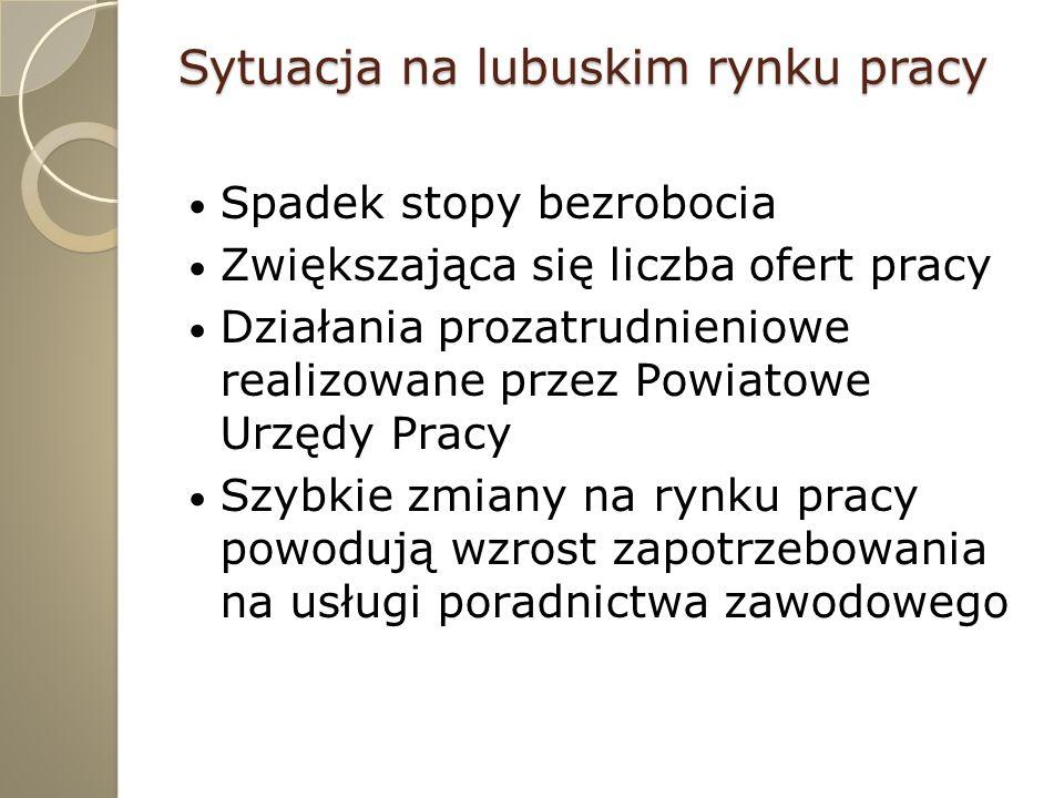 Sytuacja na lubuskim rynku pracy Spadek stopy bezrobocia Zwiększająca się liczba ofert pracy Działania prozatrudnieniowe realizowane przez Powiatowe U