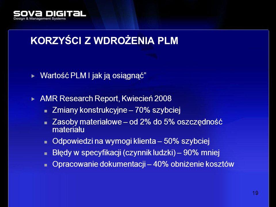 19 KORZYŚCI Z WDROŻENIA PLM Wartość PLM I jak ją osiągnąć AMR Research Report, Kwiecień 2008 Zmiany konstrukcyjne – 70% szybciej Zasoby materiałowe –
