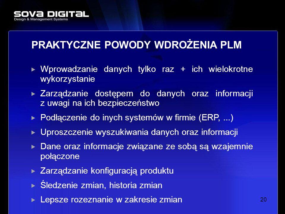20 PRAKTYCZNE POWODY WDROŻENIA PLM Wprowadzanie danych tylko raz + ich wielokrotne wykorzystanie Zarządzanie dostępem do danych oraz informacji z uwag