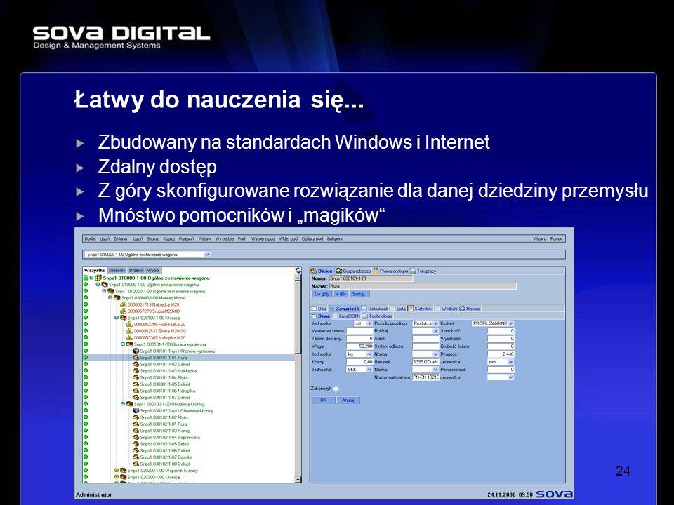 Zbudowany na standardach Windows i Internet Zdalny dostęp Z góry skonfigurowane rozwiązanie dla danej dziedziny przemysłu Mnóstwo pomocników i magików