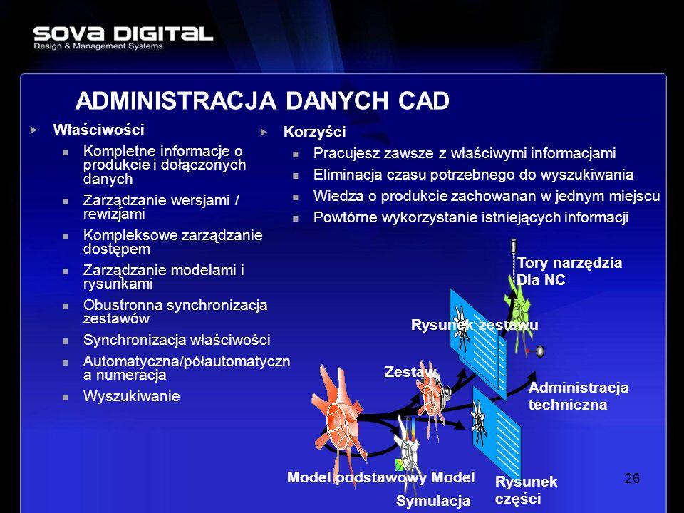 Właściwości Kompletne informacje o produkcie i dołączonych danych Zarządzanie wersjami / rewizjami Kompleksowe zarządzanie dostępem Zarządzanie modela