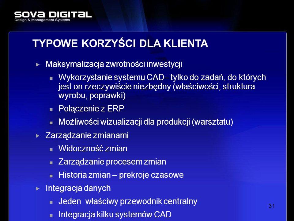 Maksymalizacja zwrotności inwestycji Wykorzystanie systemu CAD– tylko do zadań, do których jest on rzeczywiście niezbędny (właściwości, struktura wyro