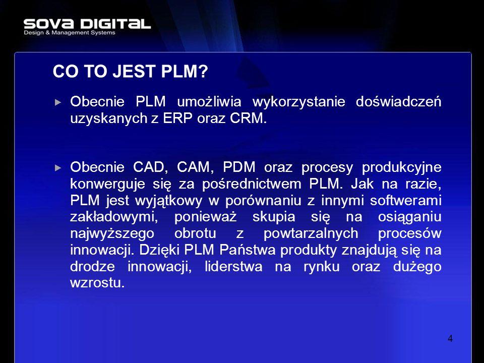 4 Obecnie PLM umożliwia wykorzystanie doświadczeń uzyskanych z ERP oraz CRM. Obecnie CAD, CAM, PDM oraz procesy produkcyjne konwerguje się za pośredni