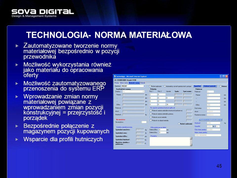 Z automatyzowane tworzenie normy materiałowej bezpośrednio w pozycji przewodnika Możliwość wykorzystania również jako materiału do opracowania oferty