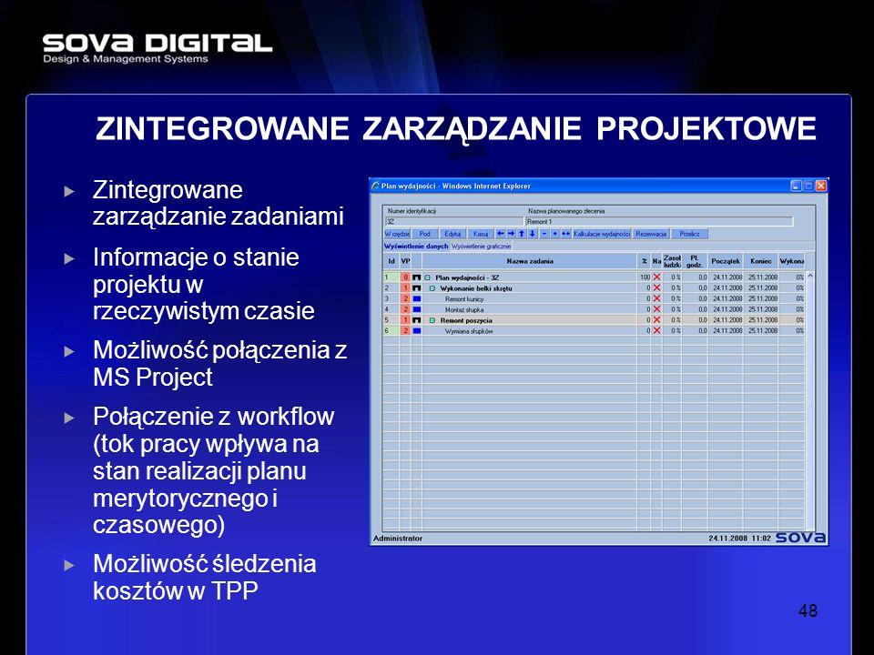 Zintegrowane zarządzanie zadaniami Informacje o stanie projektu w rzeczywistym czasie Możliwość połączenia z MS Project Połączenie z workflow (tok pra