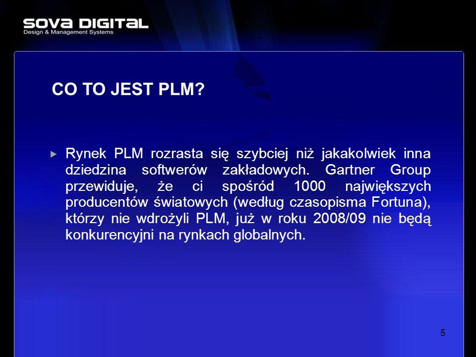 5 Rynek PLM rozrasta się szybciej niż jakakolwiek inna dziedzina softwerów zakładowych. Gartner Group przewiduje, że ci spośród 1000 największych prod