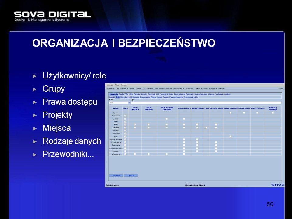Użytkownicy/ role Grupy Prawa dostępu Projekty Miejsca Rodzaje danych Przewodniki... 50 ORGANIZACJA I BEZPIECZEŃSTWO