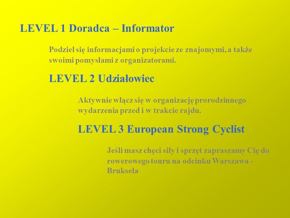 LEVEL 1 Doradca – Informator Podziel się informacjami o projekcie ze znajomymi, a także swoimi pomysłami z organizatorami. LEVEL 2 Udziałowiec Aktywni