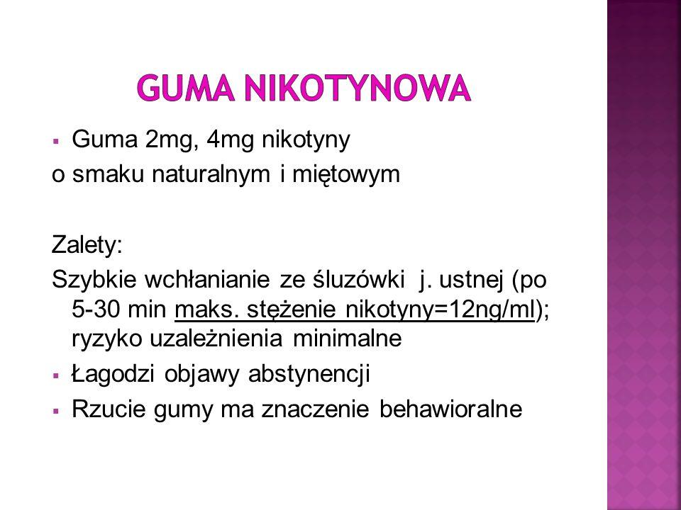 Guma 2mg, 4mg nikotyny o smaku naturalnym i miętowym Zalety: Szybkie wchłanianie ze śluzówki j. ustnej (po 5-30 min maks. stężenie nikotyny=12ng/ml);