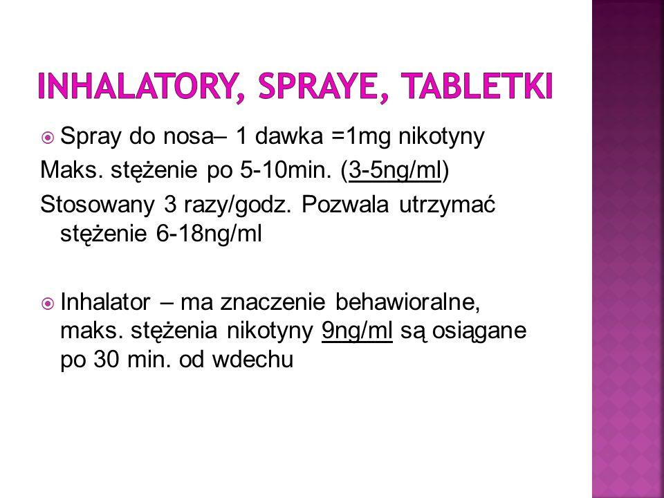 Spray do nosa– 1 dawka =1mg nikotyny Maks. stężenie po 5-10min. (3-5ng/ml) Stosowany 3 razy/godz. Pozwala utrzymać stężenie 6-18ng/ml Inhalator – ma z