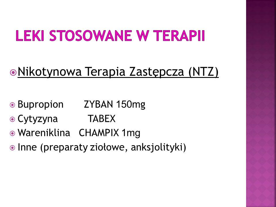 Nikotynowa Terapia Zastępcza (NTZ) Bupropion ZYBAN 150m g Cytyzyna TABEX Wareniklina CHAMPIX 1mg Inne (preparaty ziołowe, anksjolityki)