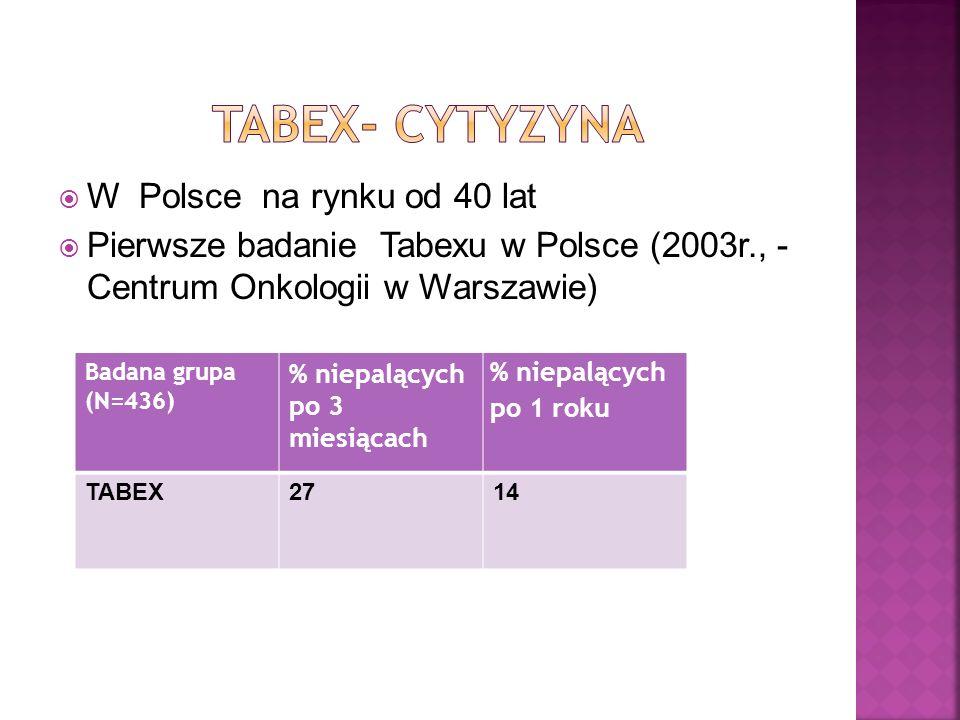 W Polsce na rynku od 40 lat Pierwsze badanie Tabexu w Polsce (2003r., - Centrum Onkologii w Warszawie) Badana grupa (N=436) % niepalących po 3 miesiąc