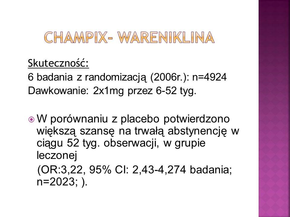 Skuteczność: 6 badania z randomizacją (2006r.): n=4924 Dawkowanie: 2x1mg przez 6-52 tyg. W porównaniu z placebo potwierdzono większą szansę na trwałą