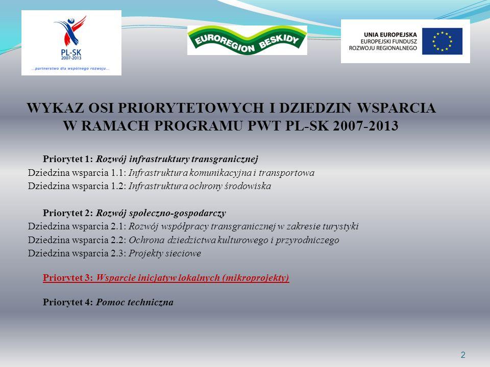 2 WYKAZ OSI PRIORYTETOWYCH I DZIEDZIN WSPARCIA W RAMACH PROGRAMU PWT PL-SK 2007-2013 Priorytet 1: Rozwój infrastruktury transgranicznej Dziedzina wspa