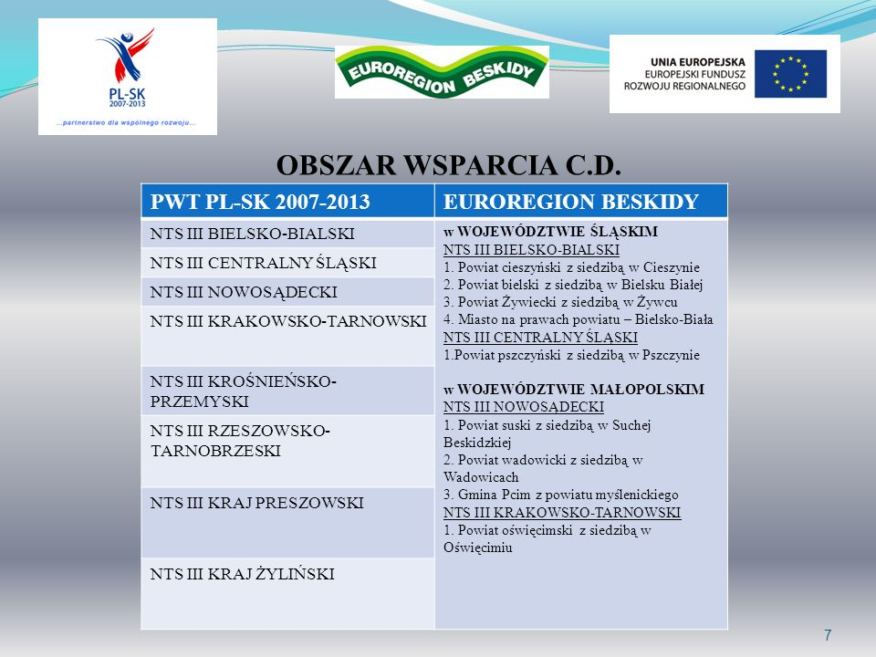 7 OBSZAR WSPARCIA C.D. PWT PL-SK 2007-2013EUROREGION BESKIDY NTS III BIELSKO-BIALSKI w WOJEWÓDZTWIE ŚLĄSKIM NTS III BIELSKO-BIALSKI 1. Powiat cieszyńs