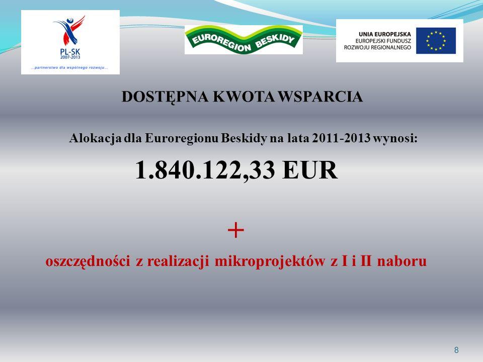 8 DOSTĘPNA KWOTA WSPARCIA Alokacja dla Euroregionu Beskidy na lata 2011-2013 wynosi: 1.840.122,33 EUR + oszczędności z realizacji mikroprojektów z I i