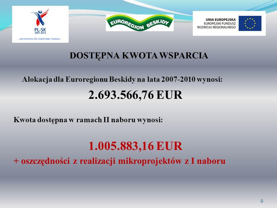 10 DOFINANSOWANIE PROJEKTÓW PWT PL-SK 2007-2013 dofinansowanie do 85% z EFRR + 10% z budżetu państwa (5% wkład własny) od 5.000 euro do 50.000 euro + 10% z budżetu państwa wartość całkowita mikroprojeku do 100.000 euro OBOWIĄZUJE ZASADA REFUNDACJI WYDATKÓW!!