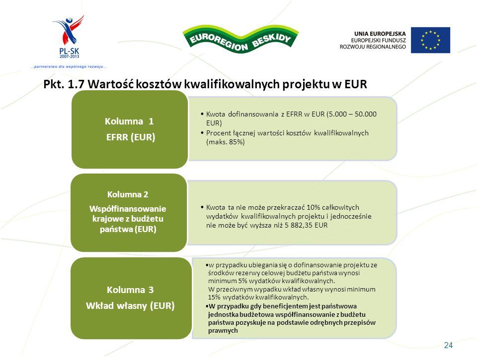 24 Pkt. 1.7 Wartość kosztów kwalifikowalnych projektu w EUR Kwota dofinansowania z EFRR w EUR (5.000 – 50.000 EUR) Procent łącznej wartości kosztów kw