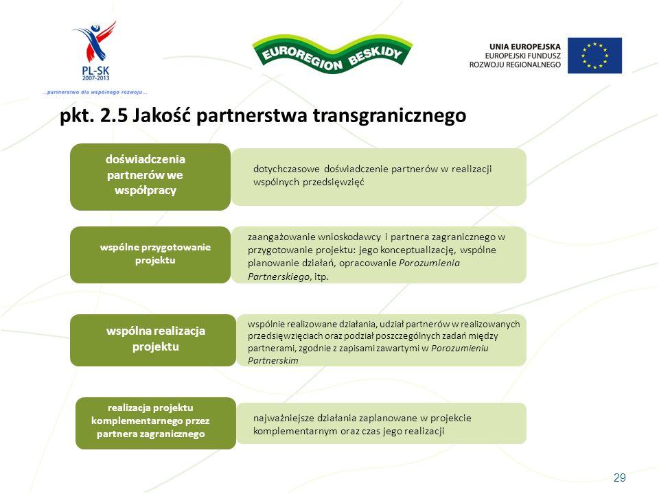 29 pkt. 2.5 Jakość partnerstwa transgranicznego doświadczenia partnerów we współpracy dotychczasowe doświadczenie partnerów w realizacji wspólnych prz