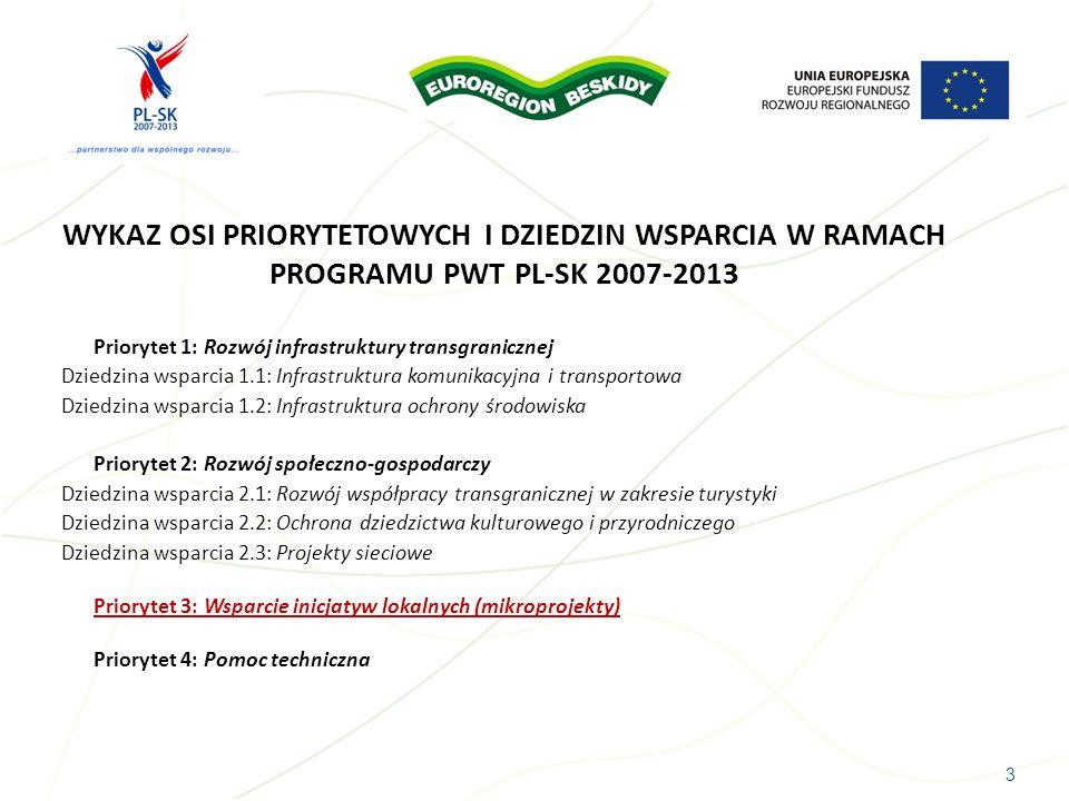 3 WYKAZ OSI PRIORYTETOWYCH I DZIEDZIN WSPARCIA W RAMACH PROGRAMU PWT PL-SK 2007-2013 Priorytet 1: Rozwój infrastruktury transgranicznej Dziedzina wspa