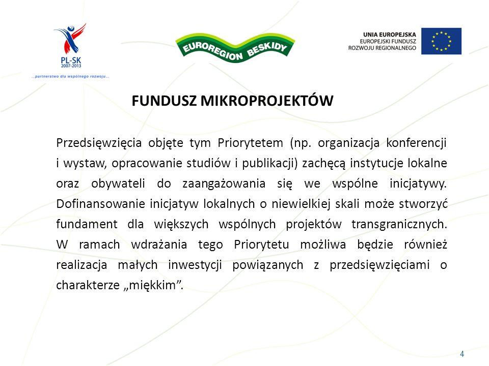 FUNDUSZ MIKROPROJEKTÓW Przedsięwzięcia objęte tym Priorytetem (np. organizacja konferencji i wystaw, opracowanie studiów i publikacji) zachęcą instytu
