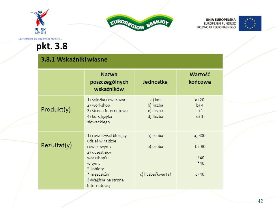 42 pkt. 3.8 3.8.1 Wskaźniki własne Nazwa poszczególnych wskaźników Jednostka Wartość końcowa Produkt(y) 1) ścieżka rowerowa 2) workshop 3) strona inte