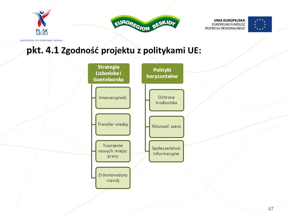 47 pkt. 4.1 Zgodność projektu z politykami UE: Strategia Lizbońska i Goeteborska InnowacyjnośćTransfer wiedzy Tworzenie nowych miejsc pracy Zrównoważo
