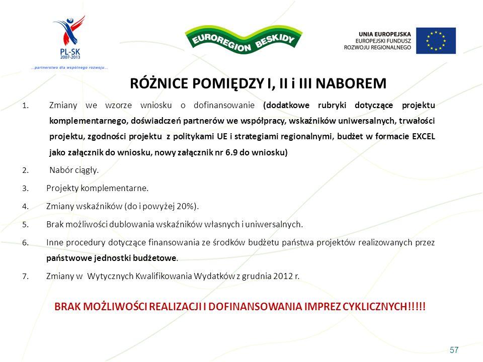 1. Zmiany we wzorze wniosku o dofinansowanie (dodatkowe rubryki dotyczące projektu komplementarnego, doświadczeń partnerów we współpracy, wskaźników u