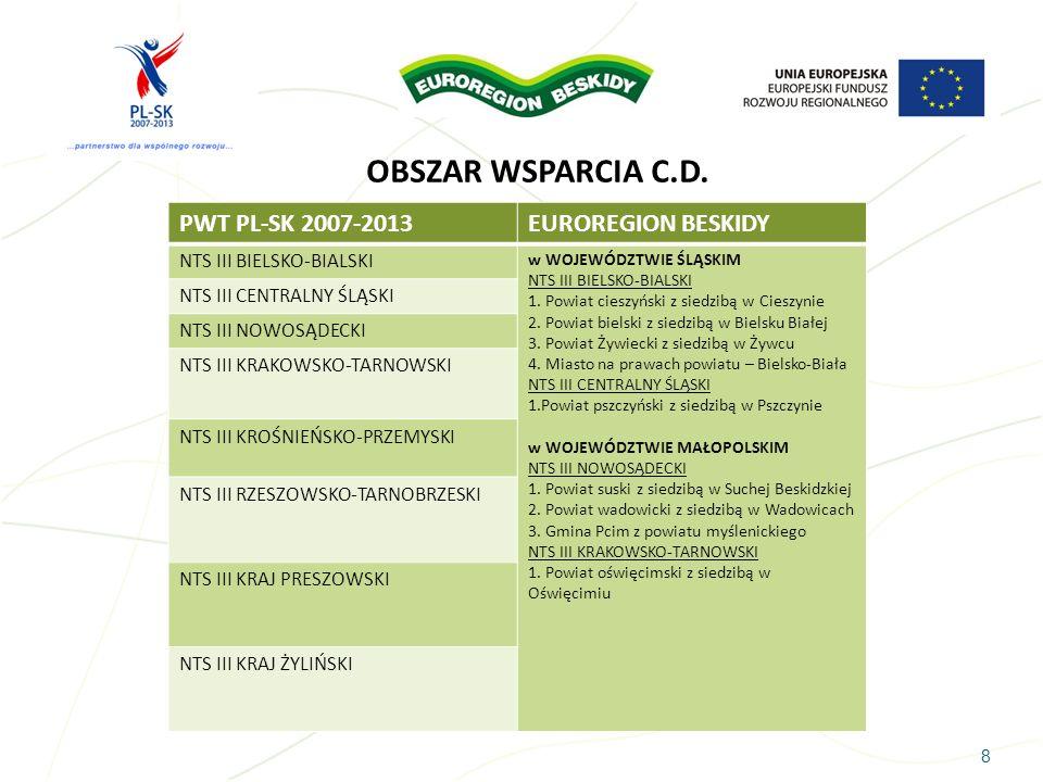 8 OBSZAR WSPARCIA C.D. PWT PL-SK 2007-2013EUROREGION BESKIDY NTS III BIELSKO-BIALSKI w WOJEWÓDZTWIE ŚLĄSKIM NTS III BIELSKO-BIALSKI 1. Powiat cieszyńs