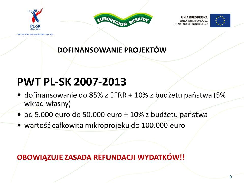 9 DOFINANSOWANIE PROJEKTÓW PWT PL-SK 2007-2013 dofinansowanie do 85% z EFRR + 10% z budżetu państwa (5% wkład własny) od 5.000 euro do 50.000 euro + 1