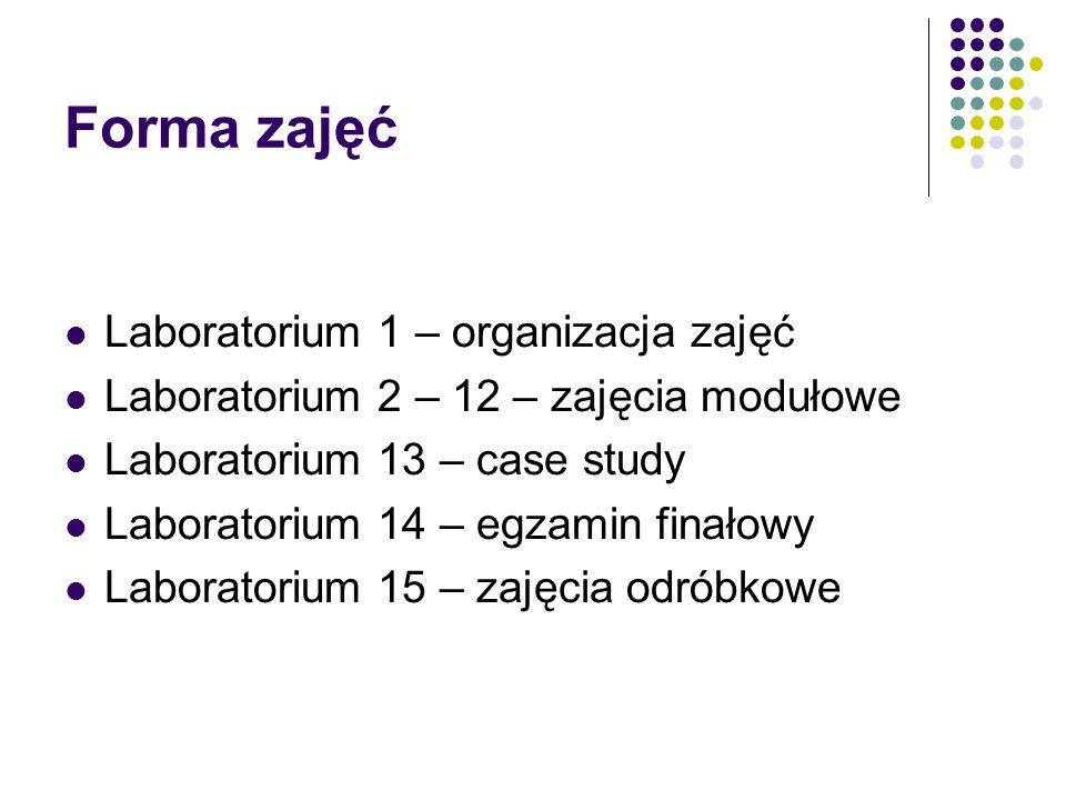 Forma zajęć Laboratorium 1 – organizacja zajęć Laboratorium 2 – 12 – zajęcia modułowe Laboratorium 13 – case study Laboratorium 14 – egzamin finałowy