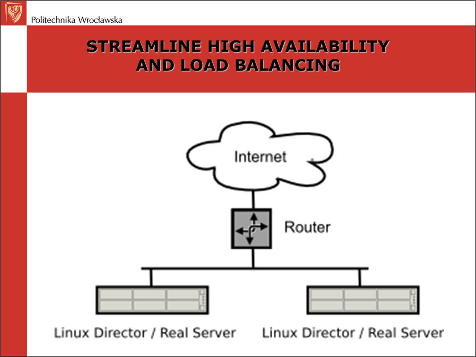 HEARTBEAT Rozpoznawanie awarii węzła Praca w trybach active/active, active/passive Przejmowanie adresów IP Obsługa wielu węzłów Kontrola uruchamiania/zatrzymywa nia dowolnych usług