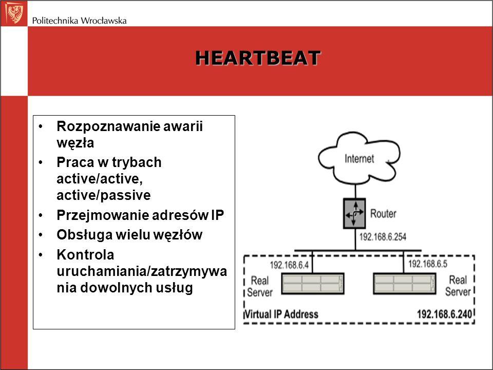 HEARTBEAT Rozpoznawanie awarii węzła Praca w trybach active/active, active/passive Przejmowanie adresów IP Obsługa wielu węzłów Kontrola uruchamiania/