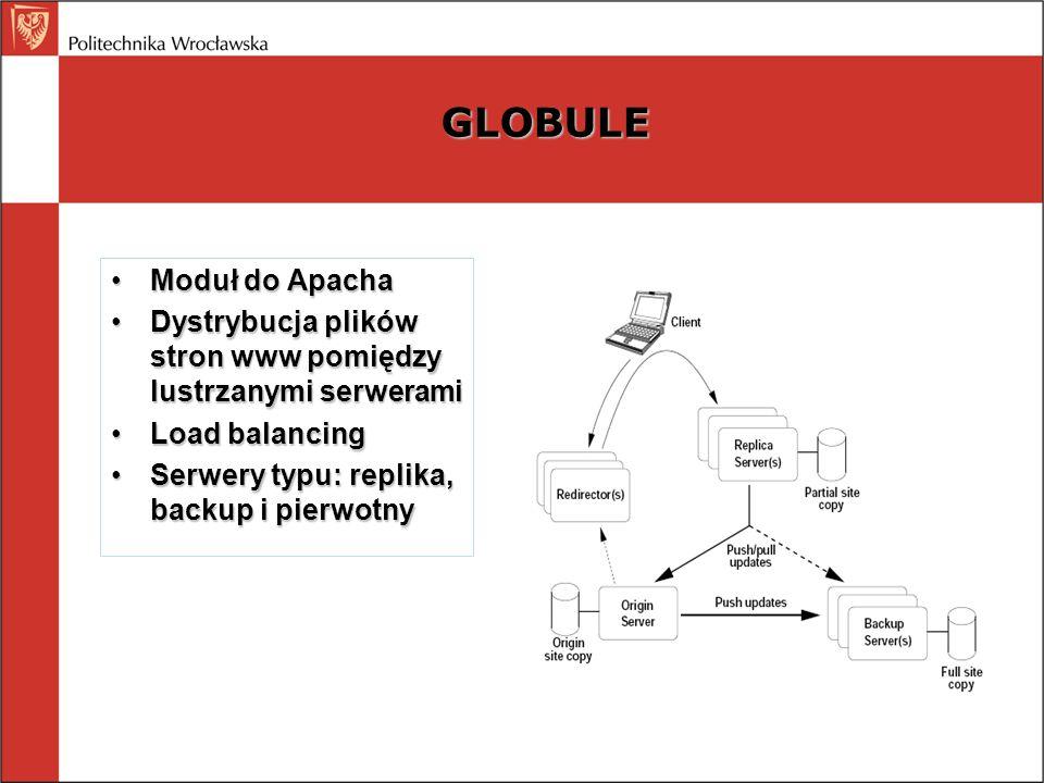 GLOBULE Moduł do ApachaModuł do Apacha Dystrybucja plików stron www pomiędzy lustrzanymi serweramiDystrybucja plików stron www pomiędzy lustrzanymi se
