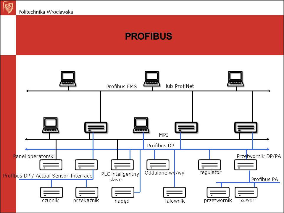 PROFIBUS Profibus FMS lub ProfiNet MPI Profibus DP Panel operatorski PLC inteligentny slave napęd Profibus DP / Actual Sensor Interface Oddalone we/wy