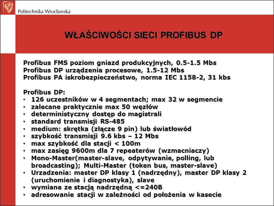 WŁAŚCIWOŚCI SIECI PROFIBUS DP Profibus FMS poziom gniazd produkcyjnych, 0.5-1.5 Mbs Profibus DP urządzenia procesowe, 1.5-12 Mbs Profibus PA iskrobezp