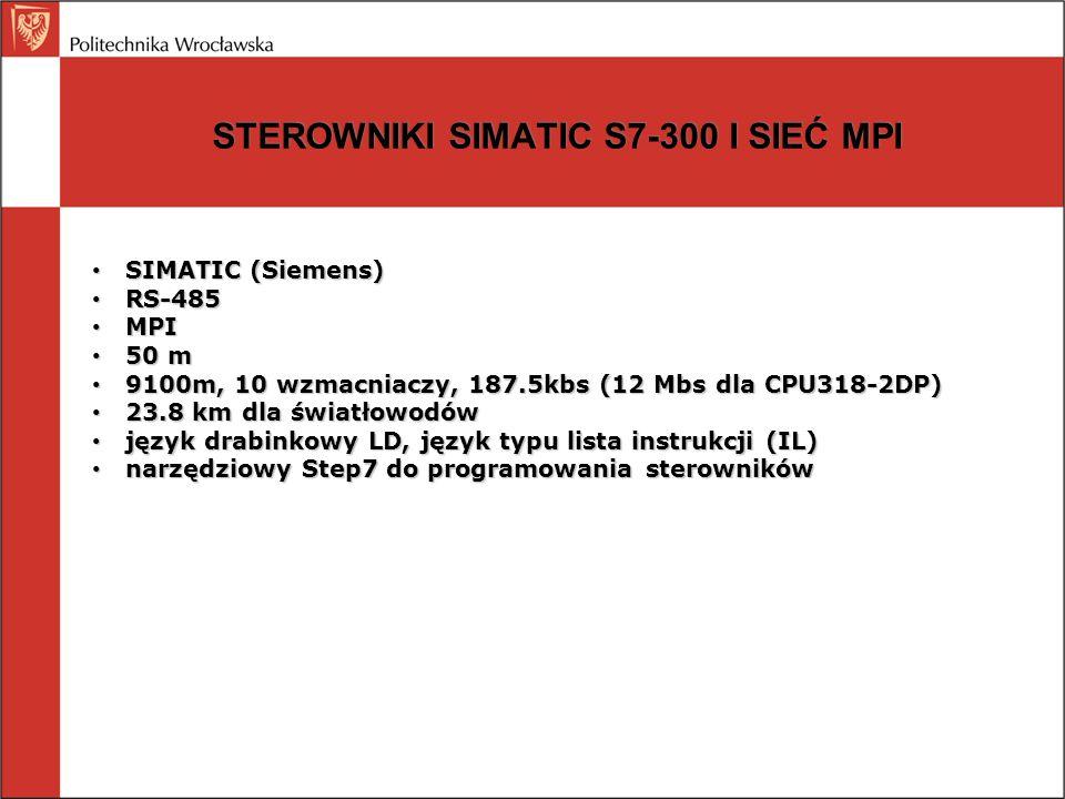 STEROWNIKI SIMATIC S7-300 I SIEĆ MPI SIMATIC (Siemens) SIMATIC (Siemens) RS-485 RS-485 MPI MPI 50 m 50 m 9100m, 10 wzmacniaczy, 187.5kbs (12 Mbs dla C