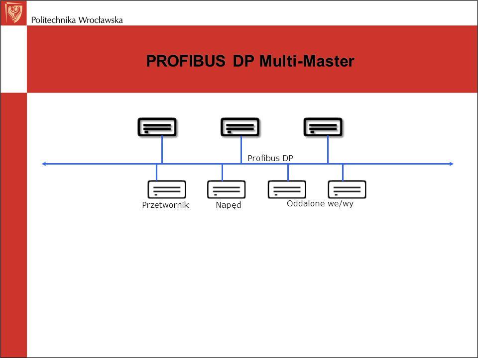 PROFIBUS DP Multi-Master Profibus DP PrzetwornikNapęd Oddalone we/wy