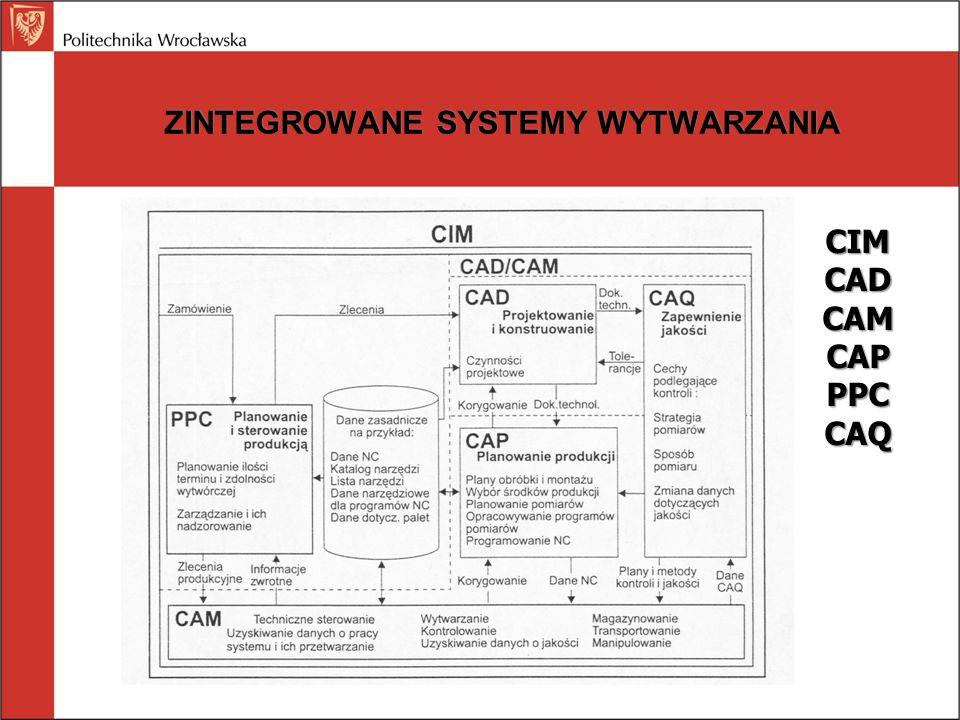 CIMCADCAMCAPPPCCAQ ZINTEGROWANE SYSTEMY WYTWARZANIA
