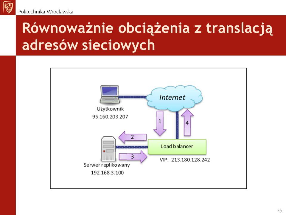 10 Równoważnie obciążenia z translacją adresów sieciowych