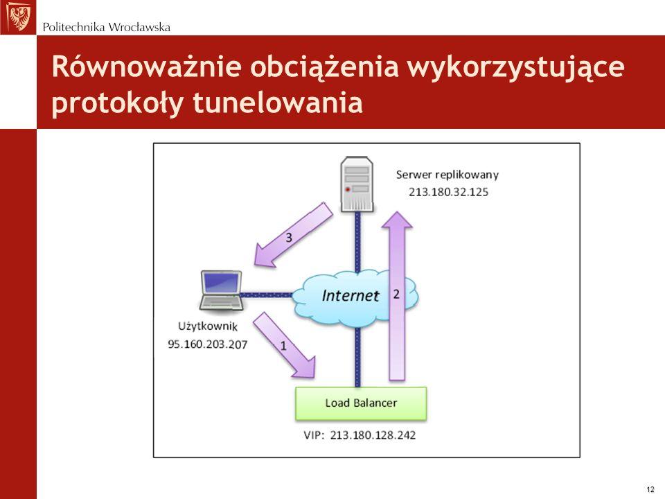 12 Równoważnie obciążenia wykorzystujące protokoły tunelowania